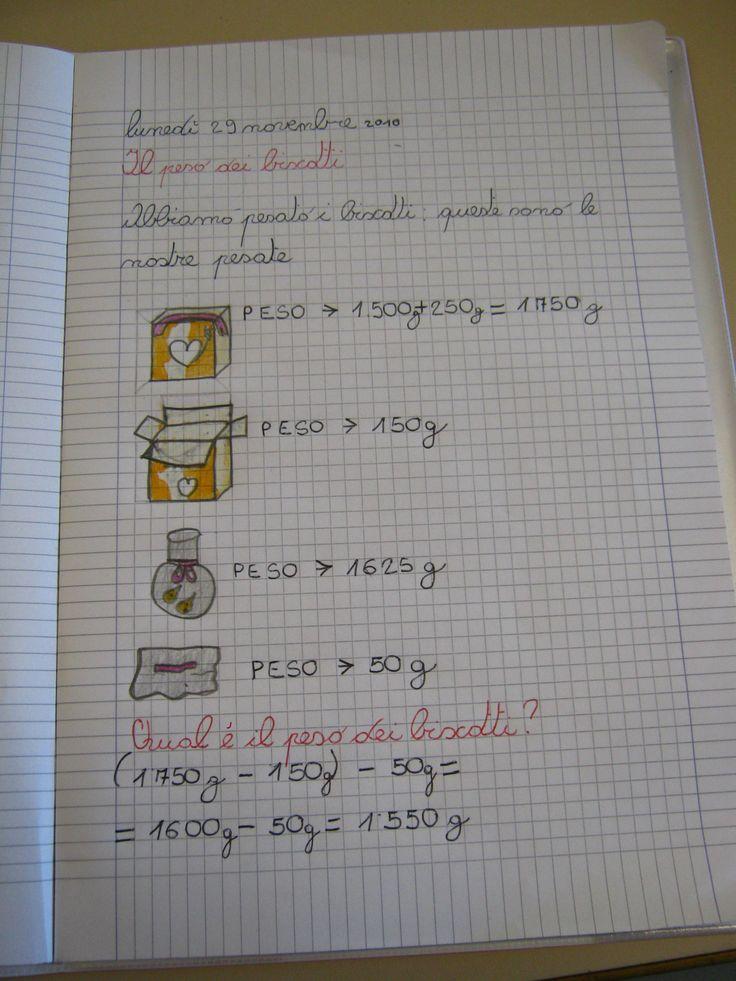 registrazione sul quaderno