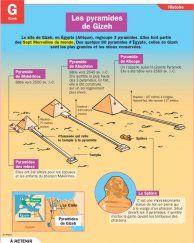 Les pyramides de Gizeh - Mon Quotidien, le seul site d'information quotidienne pour les 10 - 14 ans !