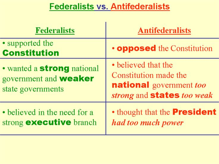 a comparison of the federalists versus the anti federalists Federalist vs anti-federalists essential question: how did the federalists and anti-federalists view government differently leaders: alexander hamilton / james madison / john jay  the lack of a bill of rights was the focus of the anti-federalist campaign against ratification.