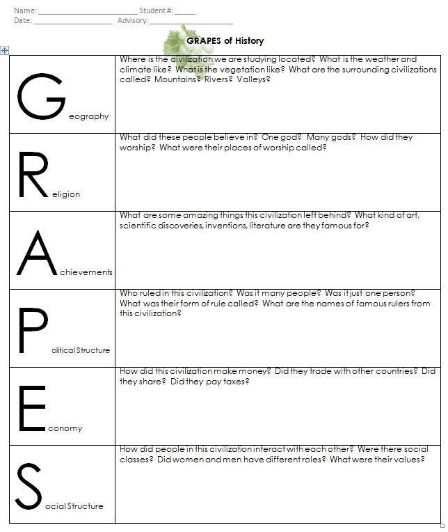 The best way to learn world history and explore new civilizations is by studying GRAPES. Whenever my students begin studying a new civilization, I distribute GRAPES charts to students to fil…