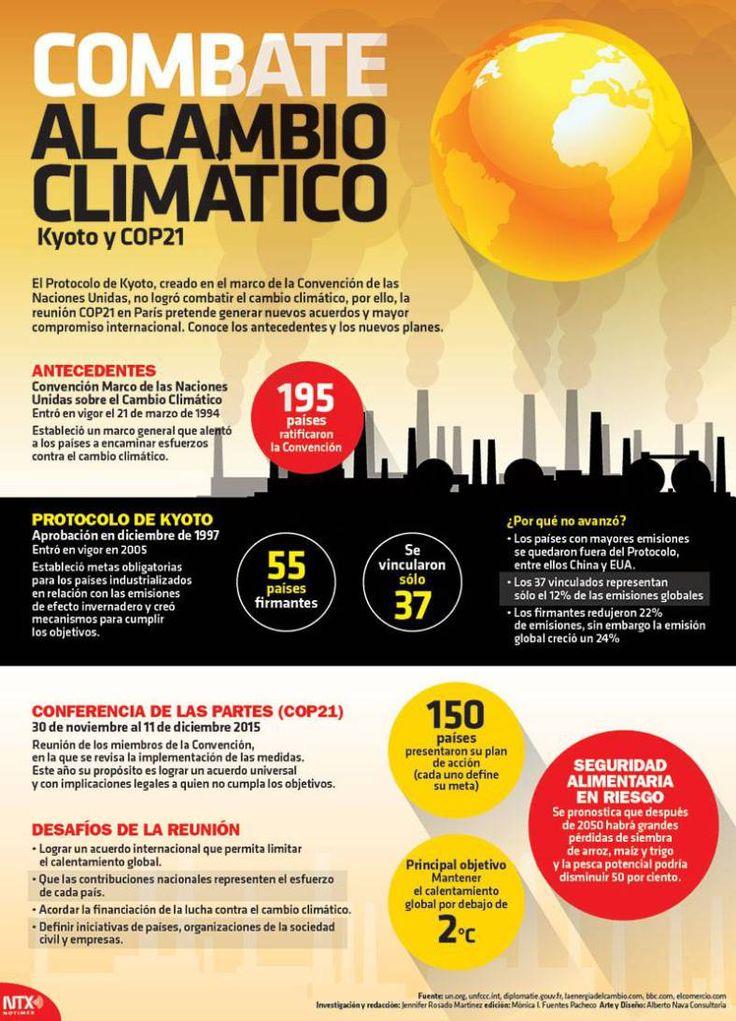 #Infografía Combate al cambio climático El Protocolo de Kyoto creado en el marco de la Convención de las Naciones Unidas no logró combatir el cambio climático por ello la reunión COP21 en París pretende generar nuevos acuerdos y mayor compromiso internacional.  Conoce los antecedentes y los nuevos planes:  @Candidman   #Ecologia Infografias Cambio Climático Candidman COP21 Ecología Infografía Paris @candidman