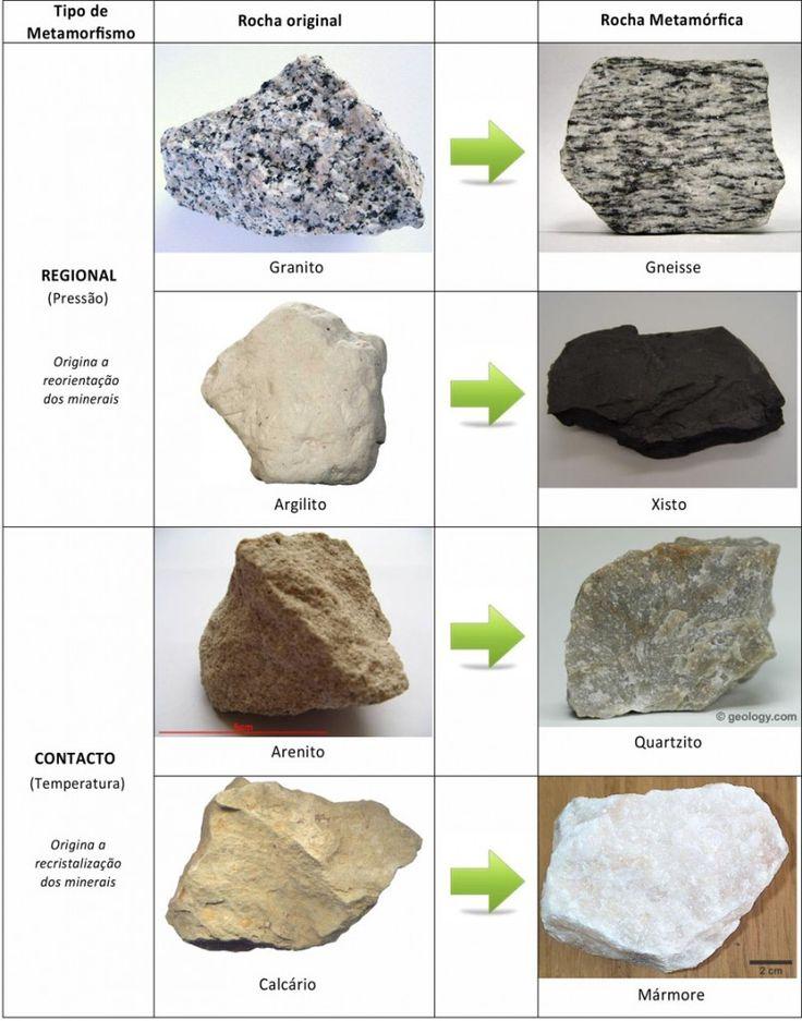 rochas metamorficas foliadas - Pesquisa Google