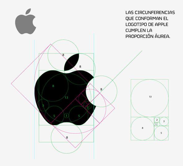 La proporción Áurea en el diseño de logotipos