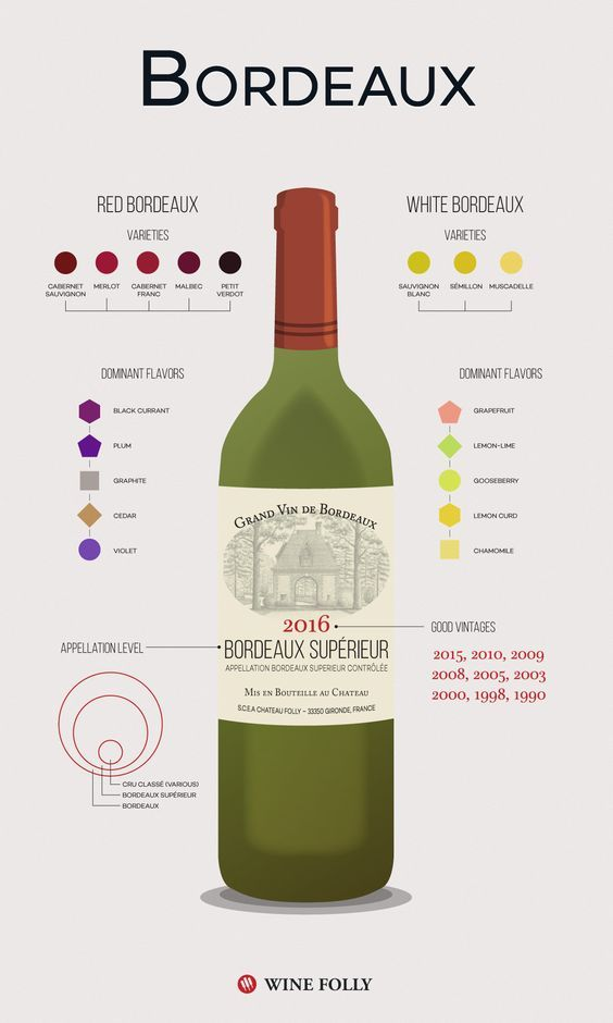 Finding A Great Wine For Your Event ** You can get additional details at the image link.