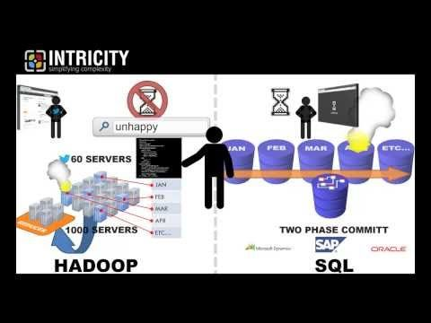 What is Hadoop: SQL Comparison - This video points out three things that make Hadoop different from SQL. While a great many differences exist, this hopefully provides a little more context to bring mere mortals up to speed. There are some details about Hadoop that I purposely left out to simplify this video.