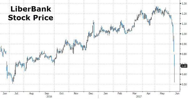 Еще один банк в Испании накрылся. Похоже, что-то назревает… http://прогноз-валют.рф/%d0%b5%d1%89%d0%b5-%d0%be%d0%b4%d0%b8%d0%bd-%d0%b1%d0%b0%d0%bd%d0%ba-%d0%b2-%d0%b8%d1%81%d0%bf%d0%b0%d0%bd%d0%b8%d0%b8-%d0%bd%d0%b0%d0%ba%d1%80%d1%8b%d0%bb%d1%81%d1%8f-%d0%bf%d0%be%d1%85%d0%be%d0%b6/  Испанская банковская система погружается в атмосферу страха, недоверия и сомнений.Bail-inи продажаBanco Popularбанку Santander за 1 евро еще больше усилила страхи, преследующие инвесторов. Впервые с момента…