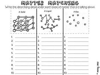 17 best images about matter unit first grade on pinterest ice cream dough matter activities. Black Bedroom Furniture Sets. Home Design Ideas