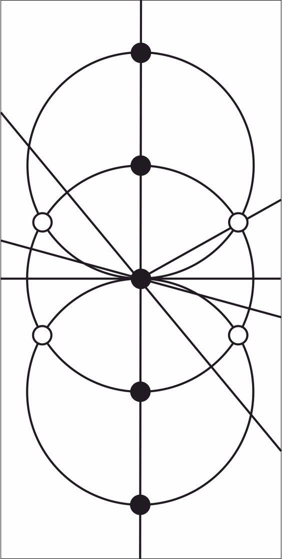 En el estudio de las formas que generaran ondas beneficiosas, De la Foye describe un objeto muy simple que permite neutralizar todo tipos d...