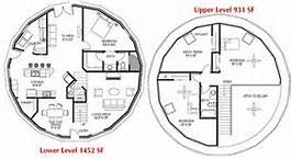 Dome Home Love also  on yurt kits do it yourself
