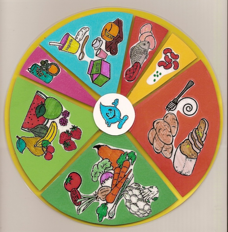 Puzzle Roda Dos Alimentos 2 School Arts Amp Crafts
