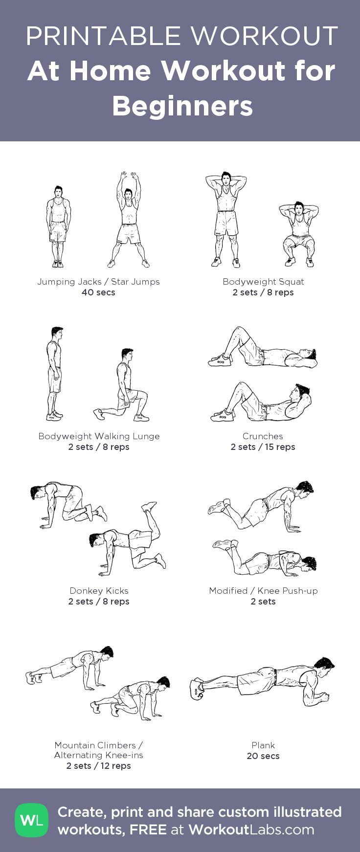 At Home Full Body Workout for Beginners (Men) from WorkoutLabs.com • Click through to download as printable PDF! #customworkout
