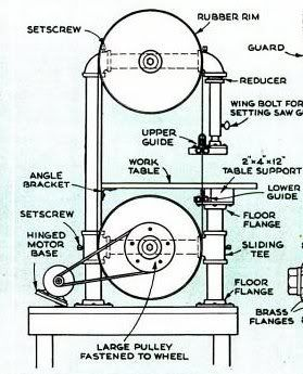34445 best diy projects engineering images on pinterest tools 9 free band saw planes construya su propia sierra de cinta o saw mill malvernweather Gallery