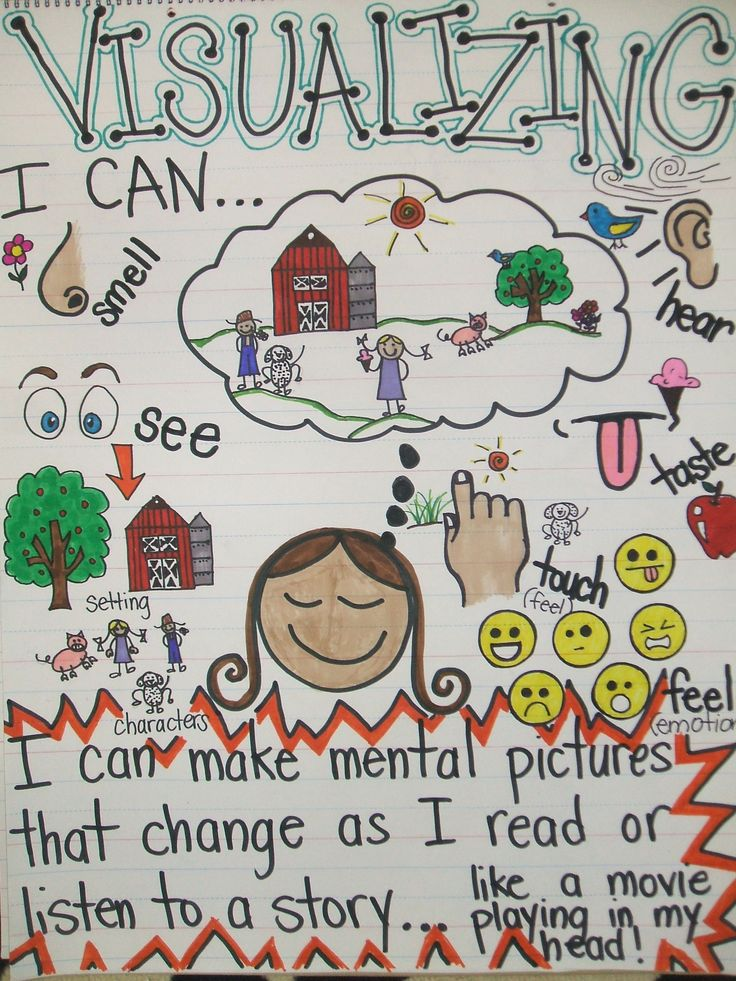 """Pinner says, """"I created this anchor chart yesterday.  My students really enjoyed making their own story """"movies"""" in their minds.  They even stated they liked their mental images better than the actual book's illustrations!"""""""