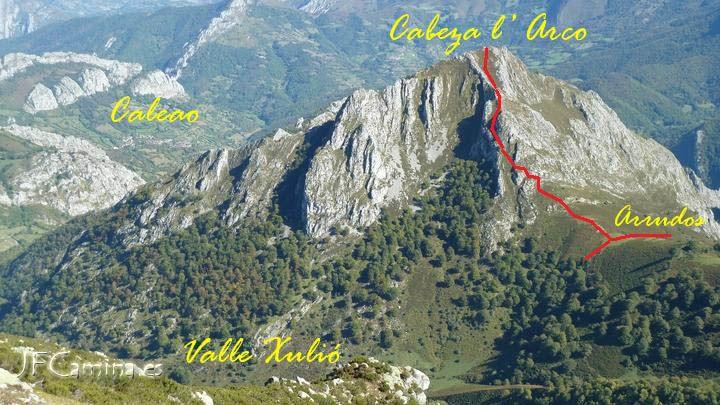 Ruta Cabeza L´Arcu, Caleao, Caso, Gran Blog de jfcamina.es