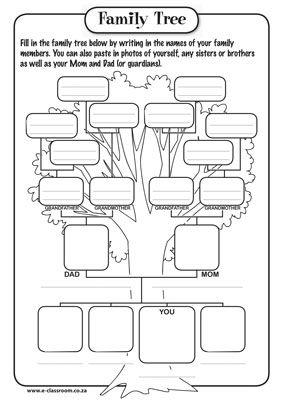 Family Tree    #FamilyTree #LDSFamilySearch