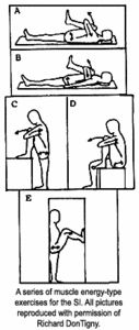 Sacroiliac Joint (SI) joint Correction exercises. Repinned by SOS Inc. Resources http://pinterest.com/sostherapy.