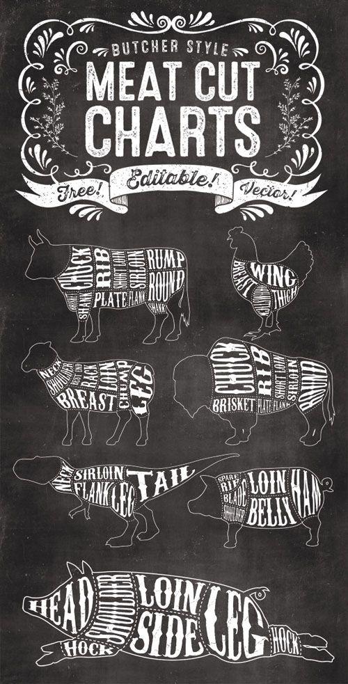 Butcher Meat Cut Chart  vector images