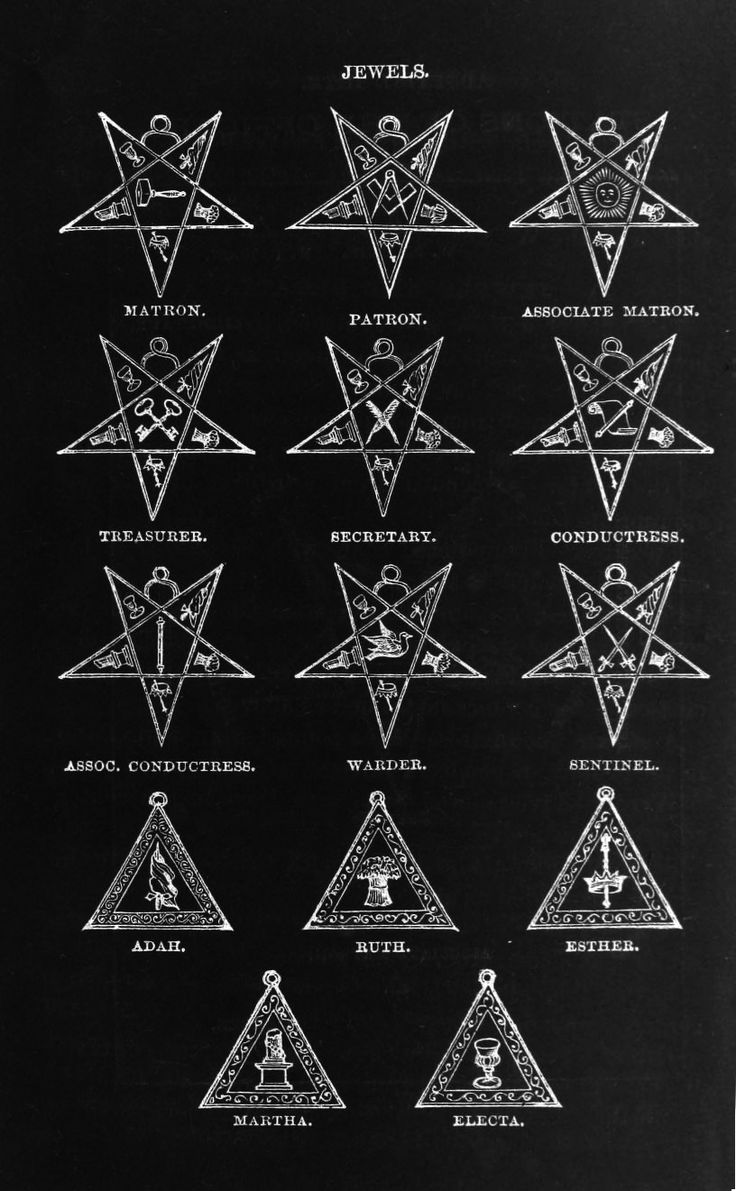 "Robert Macoy - Jewels of Freemasonry, ""Ritual of the Order of the Eastern Star"", 1876."
