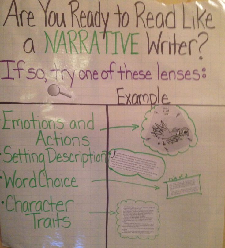 """Kathy Provost and Heather Fisher used this chart to model how to """"read like a writer"""" when analyzing narrative text."""