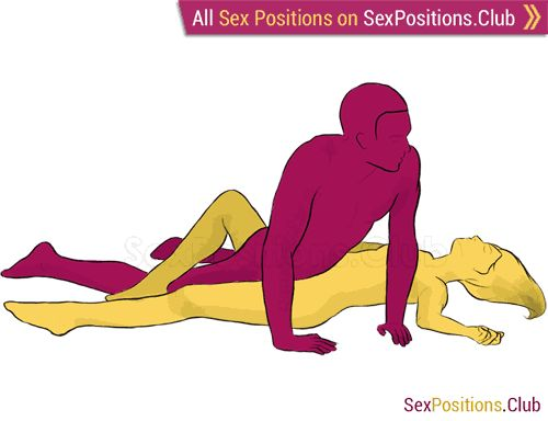 cross sex position