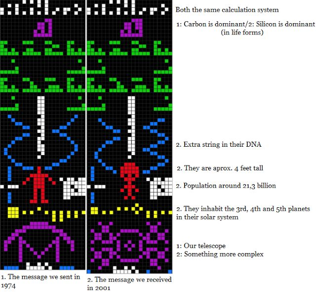 I. The Chilbolton 'Arecibo message' Formation By Paul Vigay ( R.I.P. ) and Alexander Light On Tuesday 21st August 2001 two new c...