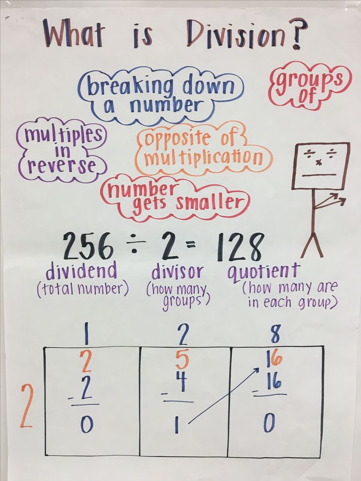 Best 25+ Teaching division ideas on Pinterest | Division, Division ...