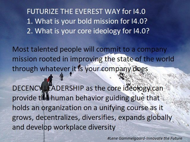1. WHAT IS YOUR BOLD MISSIONS STATEMENT TO EXPAND YOUR ORGANIZATION IN I4.0?  2. WHAT IS YOUR CORE IDEOLOGY TO LEAD TALENTED PEOPLE IN I4.0?  FUTURIZE THE EVEREST WAY - TO ACHIEVE WHAT HAS NEVER BEEN DONE BEFORE