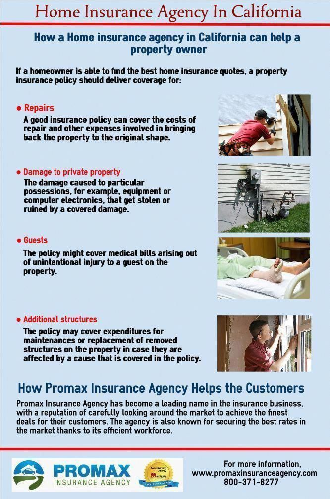 How Homeowner S Insurance Affects Your Mortgage Best Health
