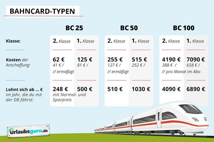 Sparpreisfinder, BahnCard, Ltur & Co – erfahrt, wie und wo ihr wirklich günstige Bahntickets findet, wann ihr buchen solltet und welche Alternativen es zur Deutschen Bahn gibt.