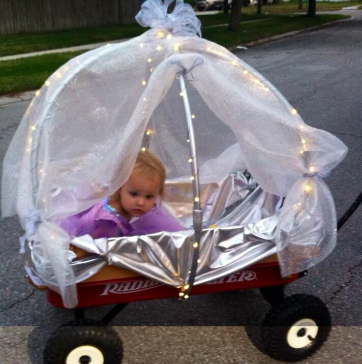 21 Best Images About Wagon Decorating Ideas On Pinterest