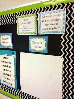 4th Grade Reading Street Concept Board...love this because this is the curriculum my school uses!