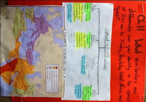 Ap World History Sample Thinking Map Activity Ap World History