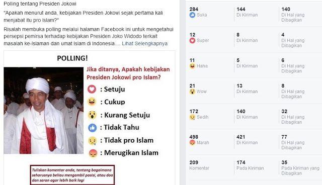"""Polling Risalah: Islamis merasa jauh dari Jokowi  Hasil polling Facebook Risalah  Polling sederhana yang diselenggarakan oleh Risalah di halaman Facebook telah berakhir Jum'at (25/11). Tujuan polling adalah untuk mengetahui persepsi umat Islam terhadap kebijakan/sikap Presiden Joko Widodo terkait kepentingan agama mereka di Indonesia. Terlebih di saat gencar isu-isu yang membuat pemerintah mulai memiliki """"jarak"""" dengan kalangan Islamis. Para responden ini berasal dari berbagai latar belakang…"""