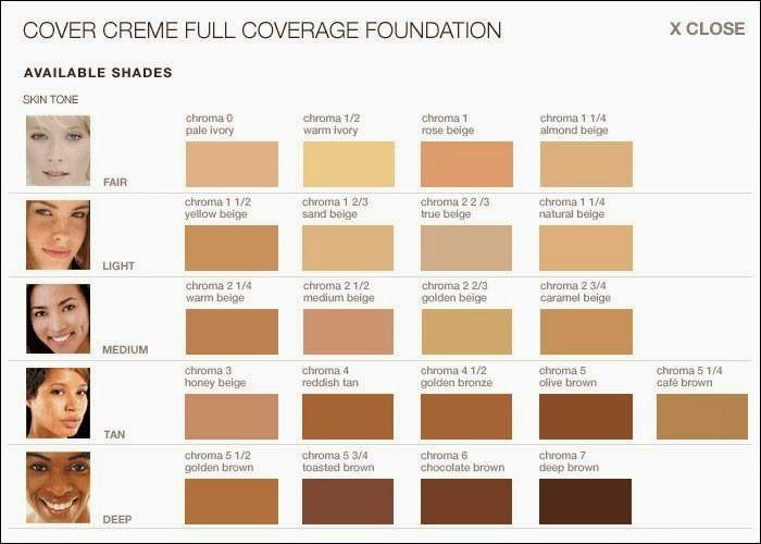 The Limited Palette Workshop Make Up Charts Can Make