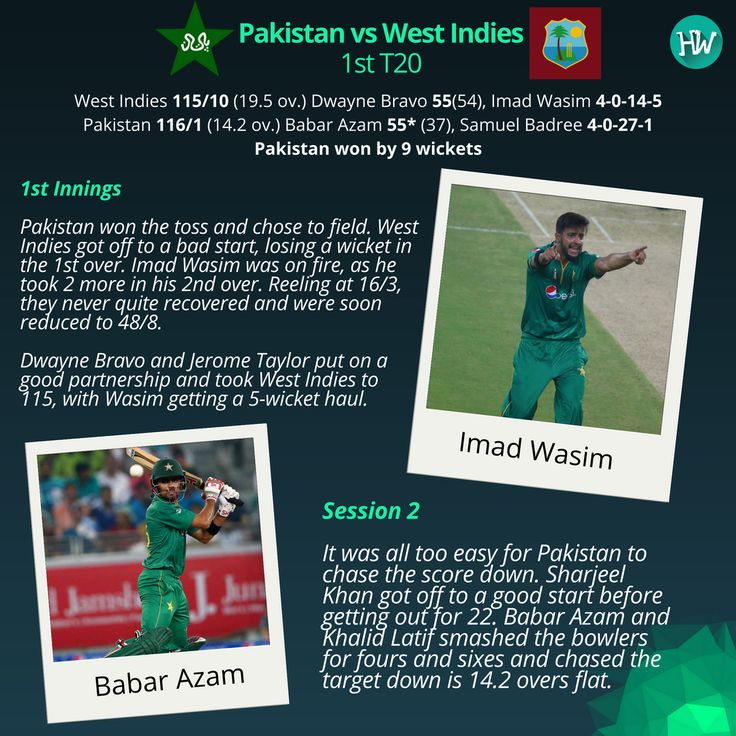 Missed the epic #PAKvWI match? Check out our recap! #PAK #WI #cricket