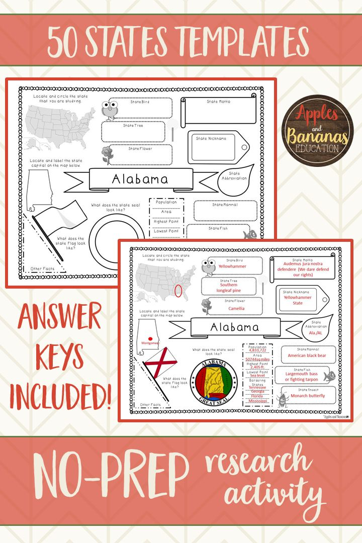 50 States research templates. This no-prep activity (just print) includes answer keys for all 50 states. Your students can use books or the Internet to fill in their research templates. This is a great way to organize information and thinking before completing a state report. Also makes for a great sub activity. Combines social studies standards with research skills. Keeps kids engaged and learning while saving your sanity.
