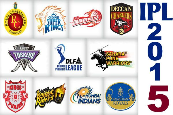 Pepsi IPL 8 2015 Players Closeout Of All Batsmen and Bowlers