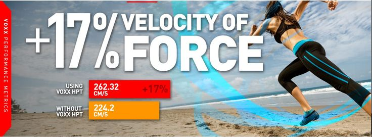 Improved velocity of force