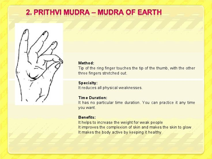 Mudra Positions And Yoga Hand Meanings