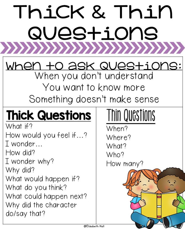 Thick and Thin Questions {Kickin' It In Kindergarten}