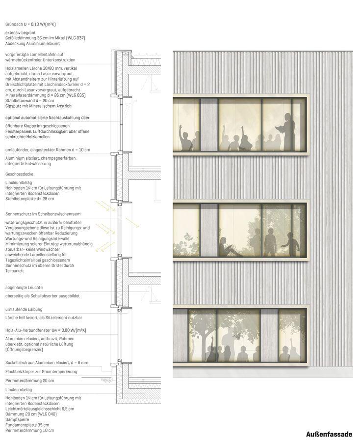 Anerkennung: Außenfassade, © SEP | ARCHITEKTEN