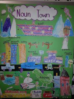 Mrs. Holder's First Grade: Noun Town and Adventure Verbs