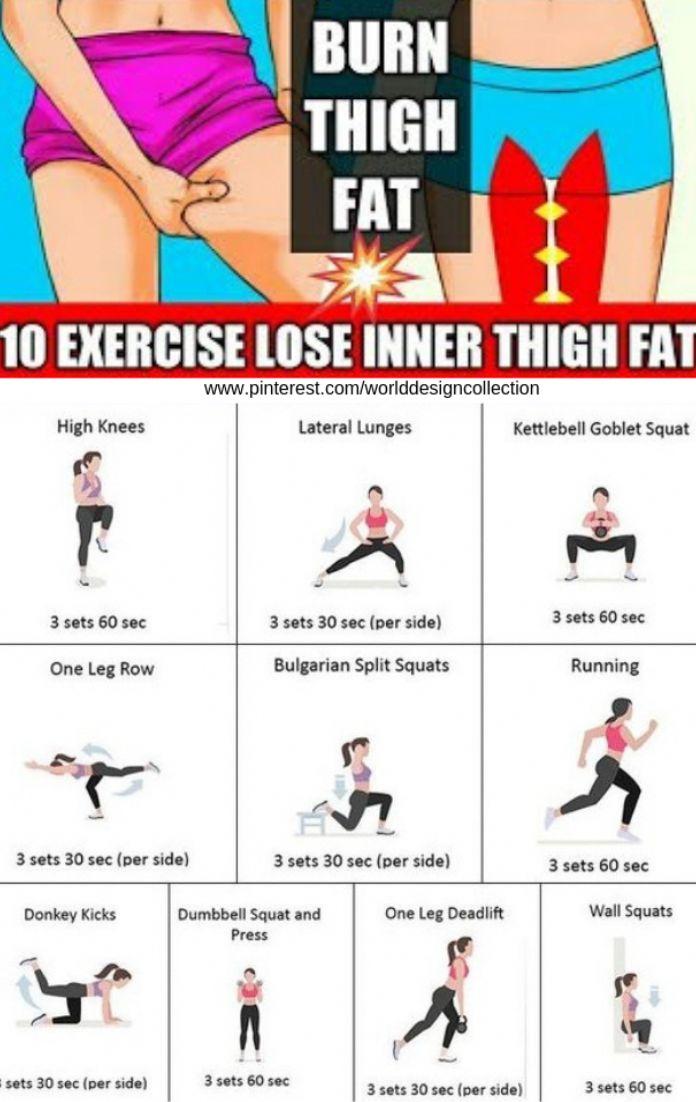 #abdominalexercises   Exercices pour perdre des cuisses