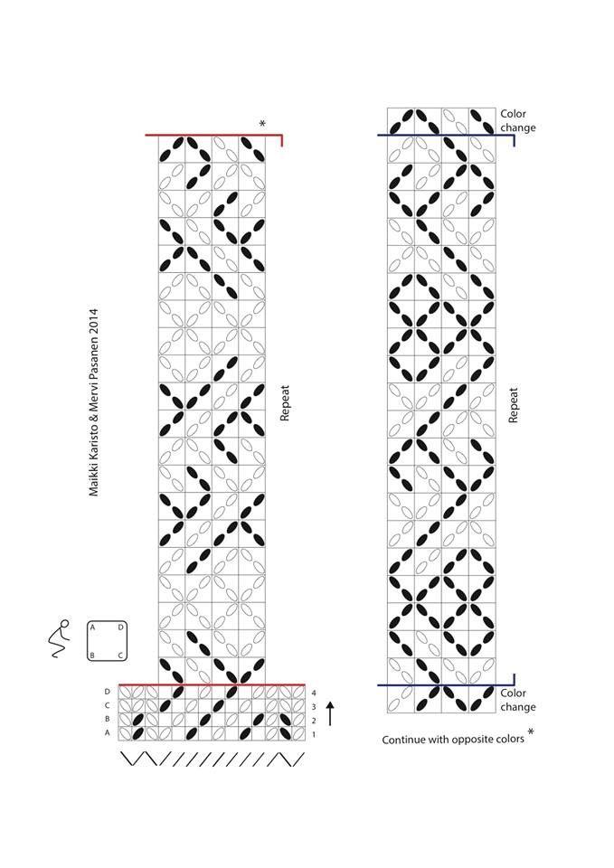 103 best Tablet Weaving Patterns images on Pinterest