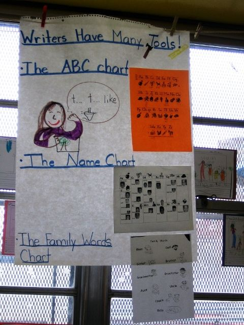 Writers Have Many Tools Anchor Chart: Writing Tools, Anchor Charts, Tools Anchor, Kindergarten, Writing Charts, Writing Workshop, Writers Workshop, Anchors Charts