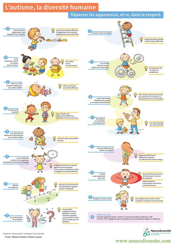Pictogramme Pour Autiste Er63 Montrealeast