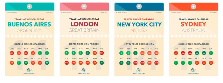 Graphical Travel Calendars - thr best times to get a good hotel pricd