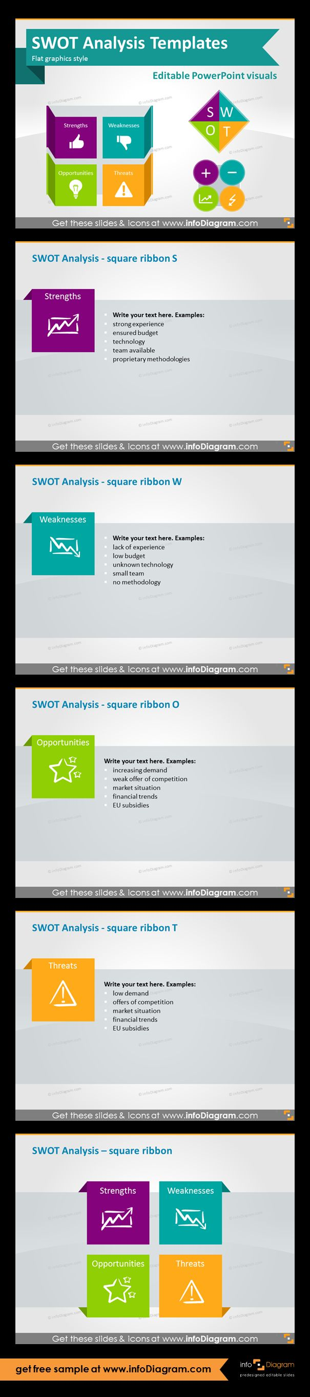 SWOT analysis template diagrams. Square ribbon version, with each element separately and examples. Unique editable icons representing Strengths, Weaknesses, Opportunities, Threats. Fully editable shapes in PowerPoint (color, filling, size - thanks to vector format).
