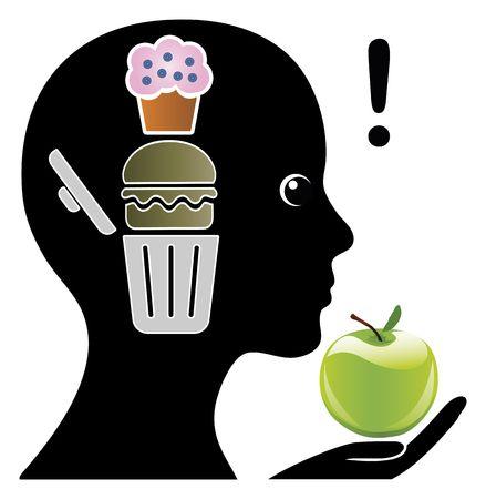 Die ontwikkeling van depressie hou lynreg verband met dieet, lewenstyl en oefening, toon 'n grondverskuiwende Risiko Indeks vir Depressie.