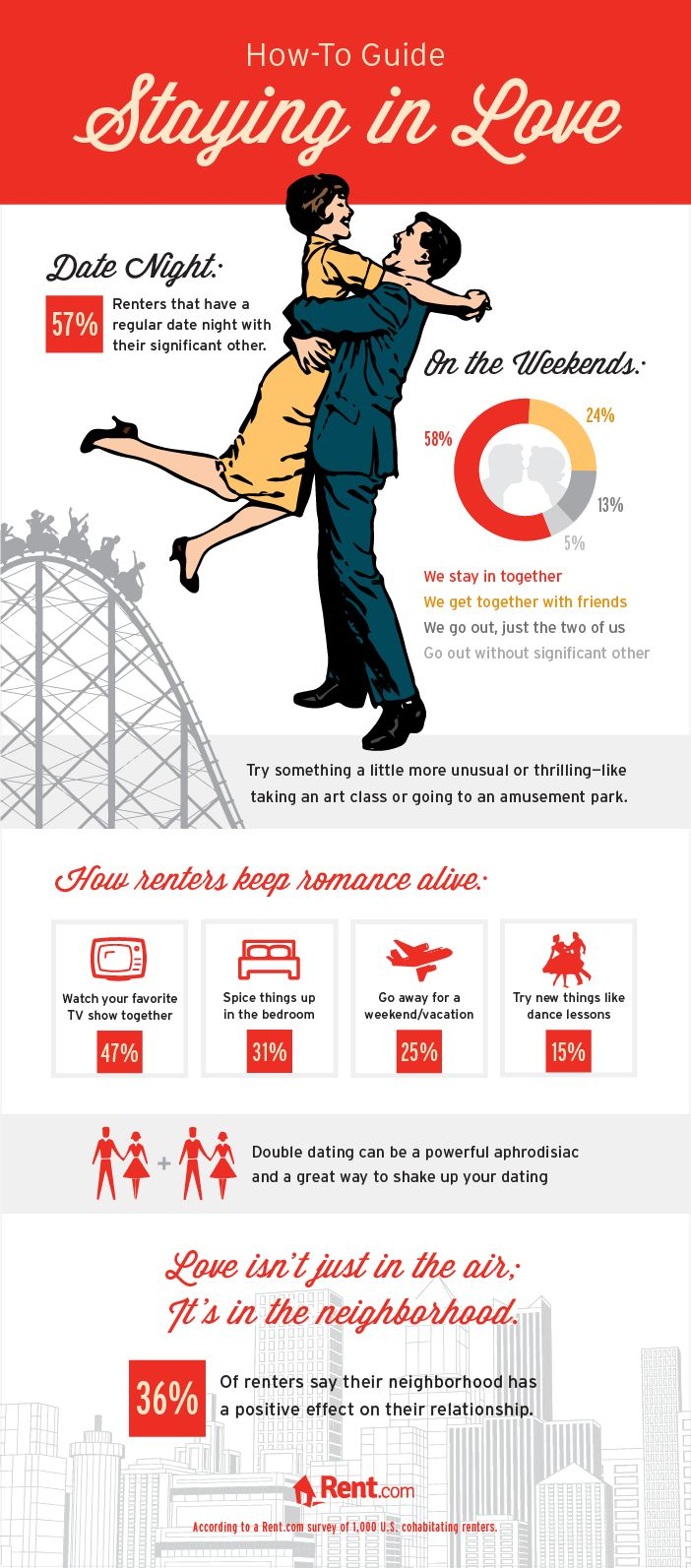 How to Guide: Staying in Love Infographic